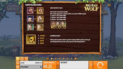 Big Bad Wolf byder på same gameplay som Gonzo's Quest