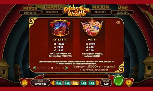 Du kan spille Celebration of Wealth hos Rød25