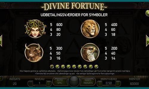 Virgin games best slots
