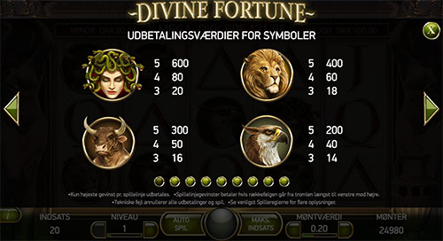 Du kan vinde en stor milliongevinst på Divine Fortune-spilleautomaten