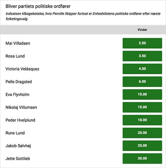 Odds på enhedslistens næste politiske ordfører. Hvem afløser Pernille Skipper?