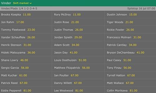 Golf odds - hvem vinder British Open 2020?