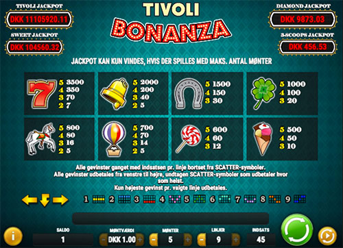 Få 25 gratis free spins til Tivoli Bonanza