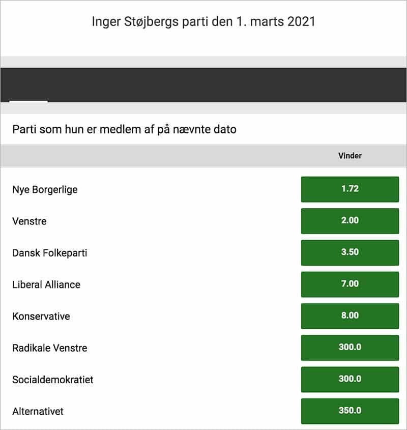 Inger Støjberg odds - spil på om den tidligere integrationsminister skifter parti