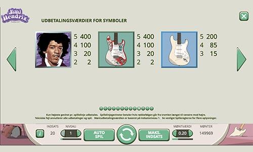 Jimi Hendrix-spilleautomaten byder på et lækkert lydspor
