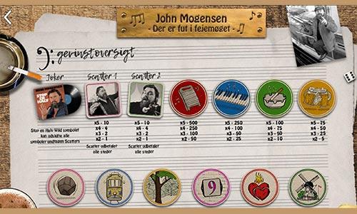 John Mogensen lægger navn og sange til dette underholdende spil
