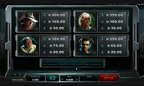 Selvfølgelig er der bygget en spilleautomat over storfilmen Jurassic Park