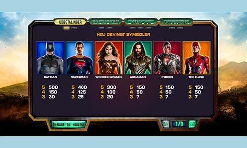 Spil med intet mindre end seks forskellige superhelte