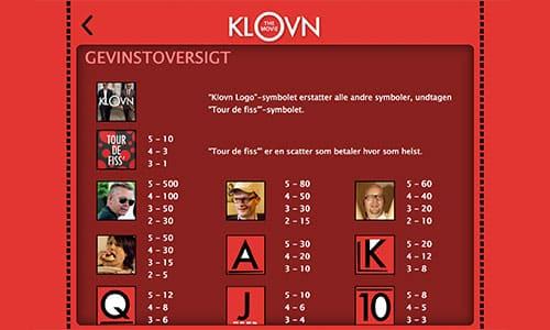 Klovn The Movie er en af de mest populære spilleautomater fra filmens verden
