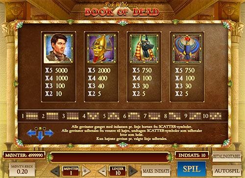 Leo Vegas Casino giver dig gratis freespins på Book of Dead