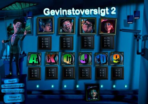 Olsen Banden spilleautomat gevinstoversigt