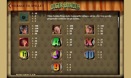 Spil med Olsen Banden hos Danske Spil Casino