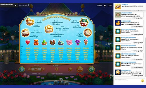 Du kan vinde den store jackpot i Slaraffenland spilleautomaten