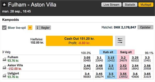 Vi har nu solgt Aston Villa til odds 2.52 på en spillebørs