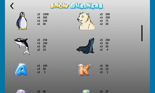 Snow Business er en jackpot-spilleautomat hvor førstepræmien nemt kan være over 20 mio. kr.