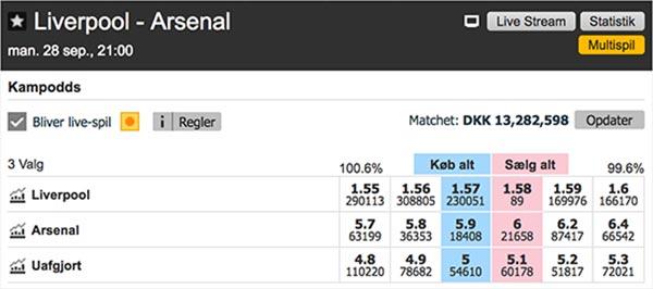 På en spillebørs kan du købe odds - her på Liverpool-Arsenal