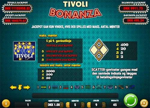 Vind en casino jackpot på flere millioner på Tivoli Bonanza