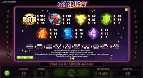 Også hos Unibet Casino er Starburst en af de absolut mest populære spil